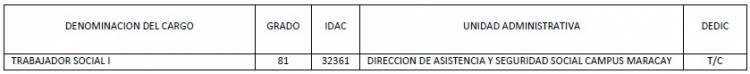 Cuadro Concurso personal Administrativo Profesional - Maracay